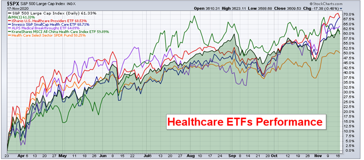 EOM Health Care Column 11-21-20.png
