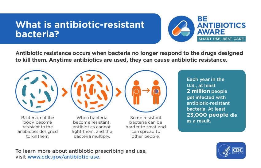 090918 antibiotics