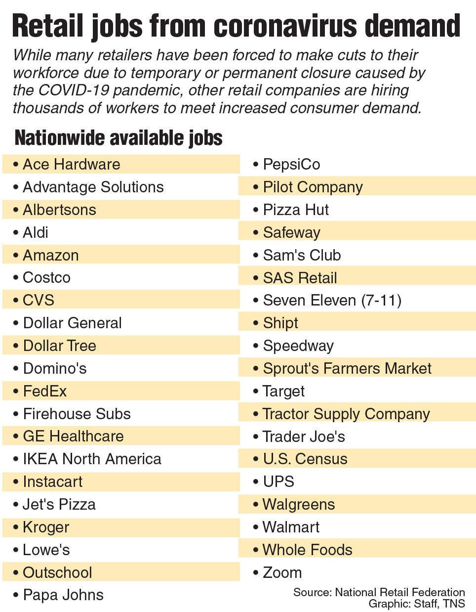 20200326_Virus_jobs