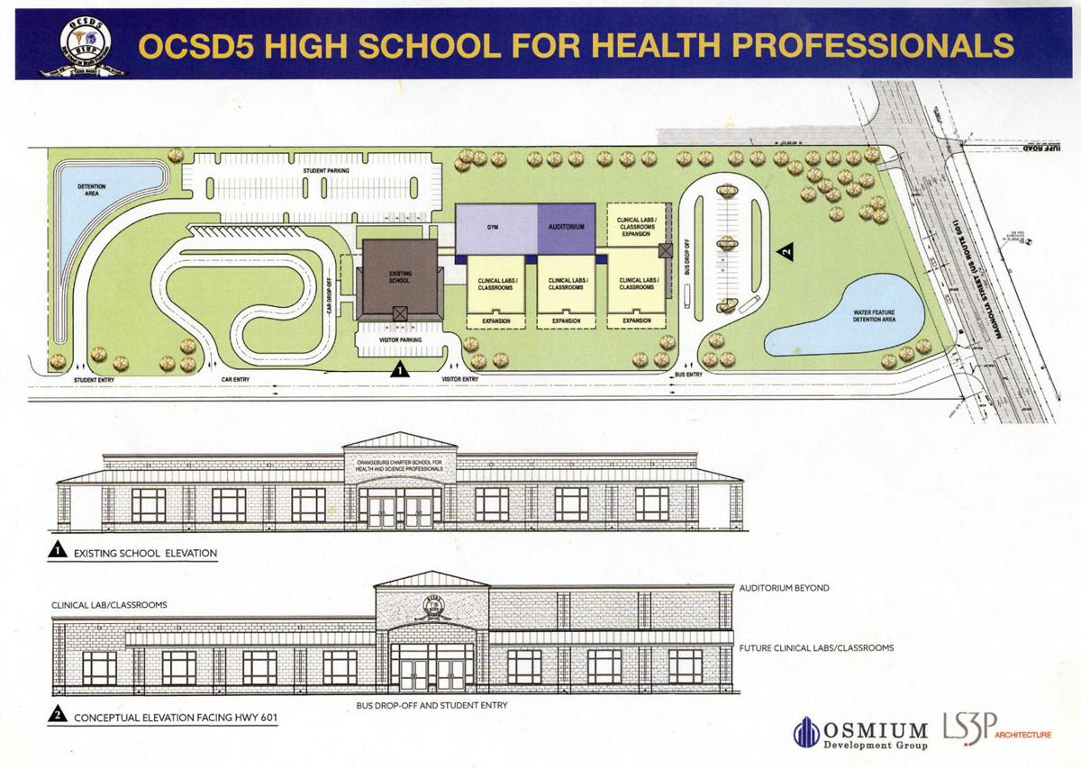 High School for Health Professionals