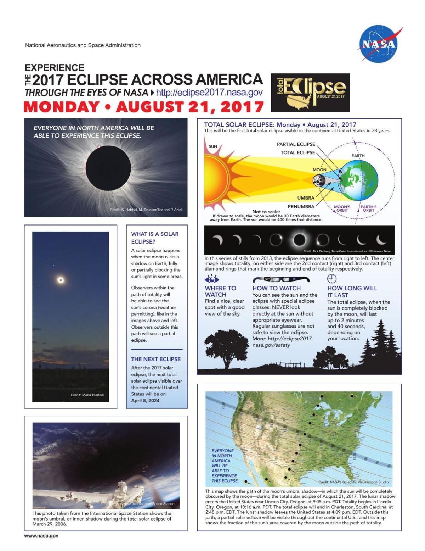 Eclipse Fact Sheet