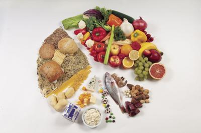 Food wheel