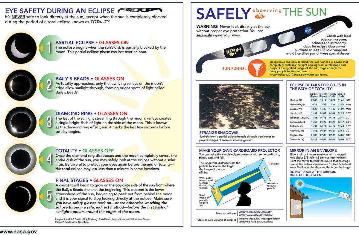how to watch total eclipse safely