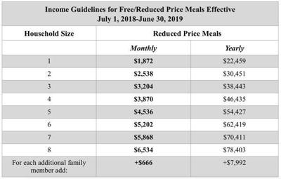 CMS students in after school at-risk programs to get free meal