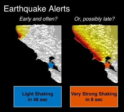 Earthquake alerts