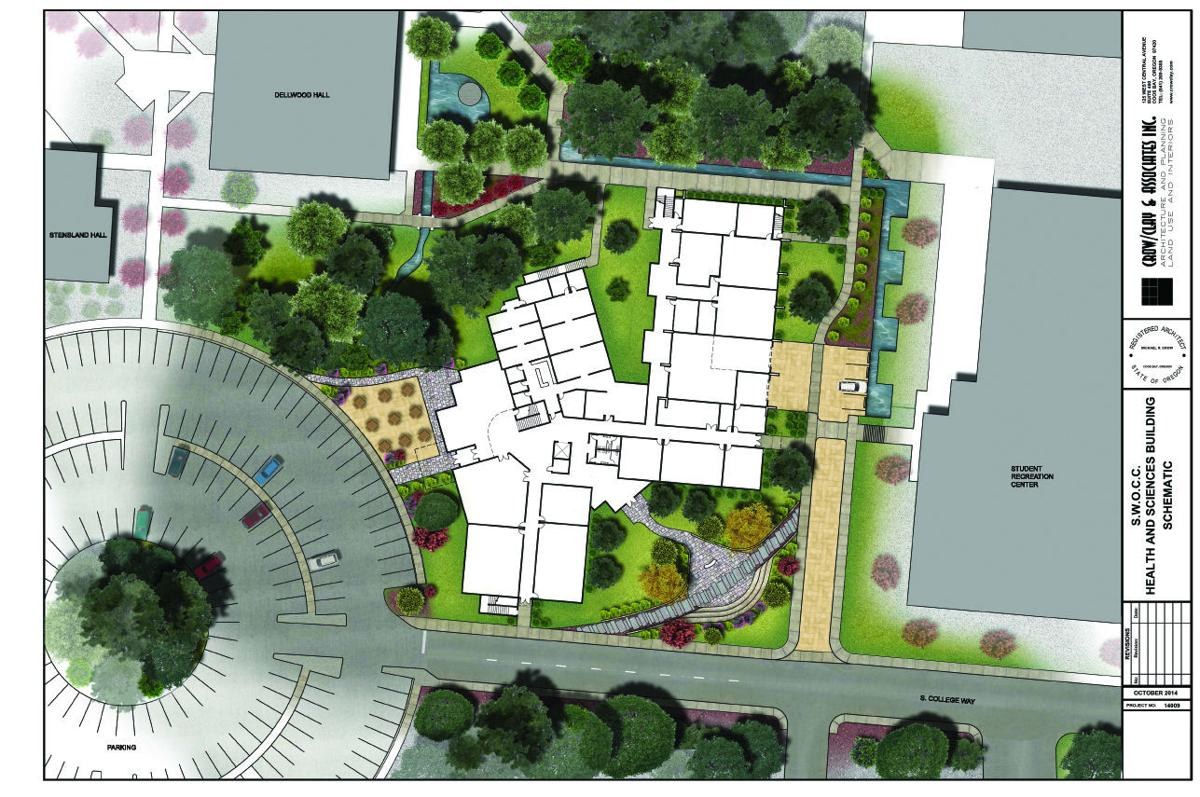 SWOCC Health and Science building site plan