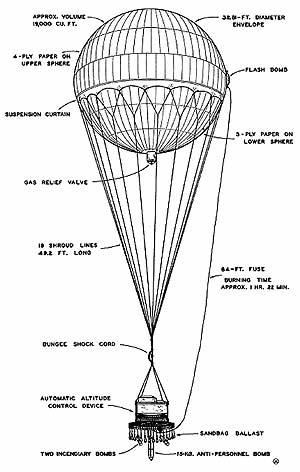 Balloon bomb diagram | | theworldlink.com