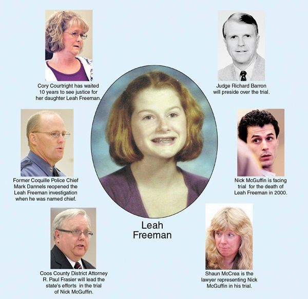 Anatomy Of A Murder Trial Local News Theworldlink