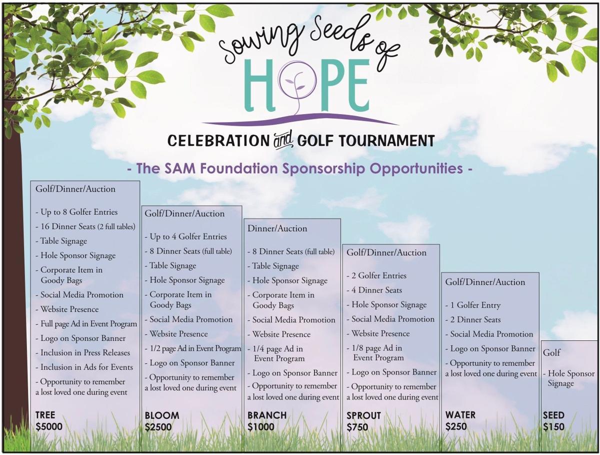 SAM Foundation, Sowing Seeds of Hope