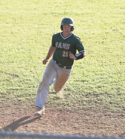 Rams' postseason run ended in 2nd round by Winfield