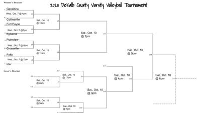 Collinsville hosting county's varsity volleyball tournament