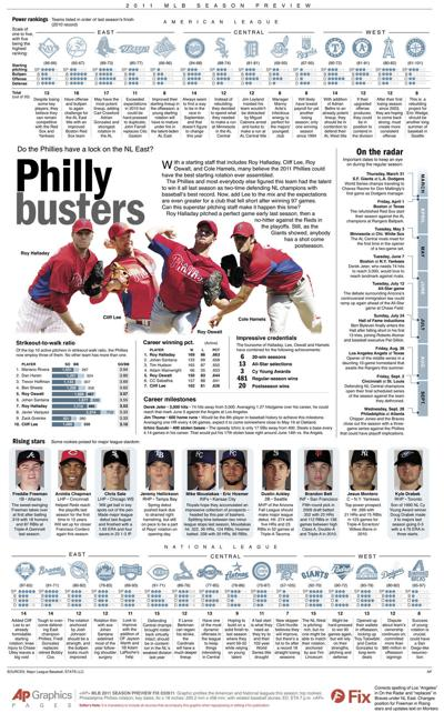 SPTS-BBO-Baseball2011.jpg