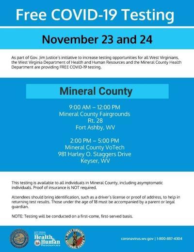 Mineral testing