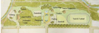 w/eston park