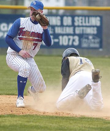 Kyle Allard baseball column