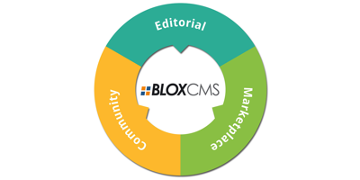 BLOX CMS: Full integration
