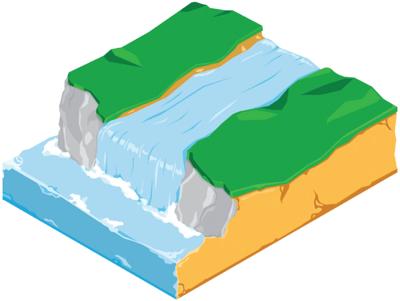 Programmatic advertising waterfall
