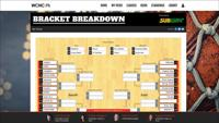 Launch your own turnkey college bracket contest today!