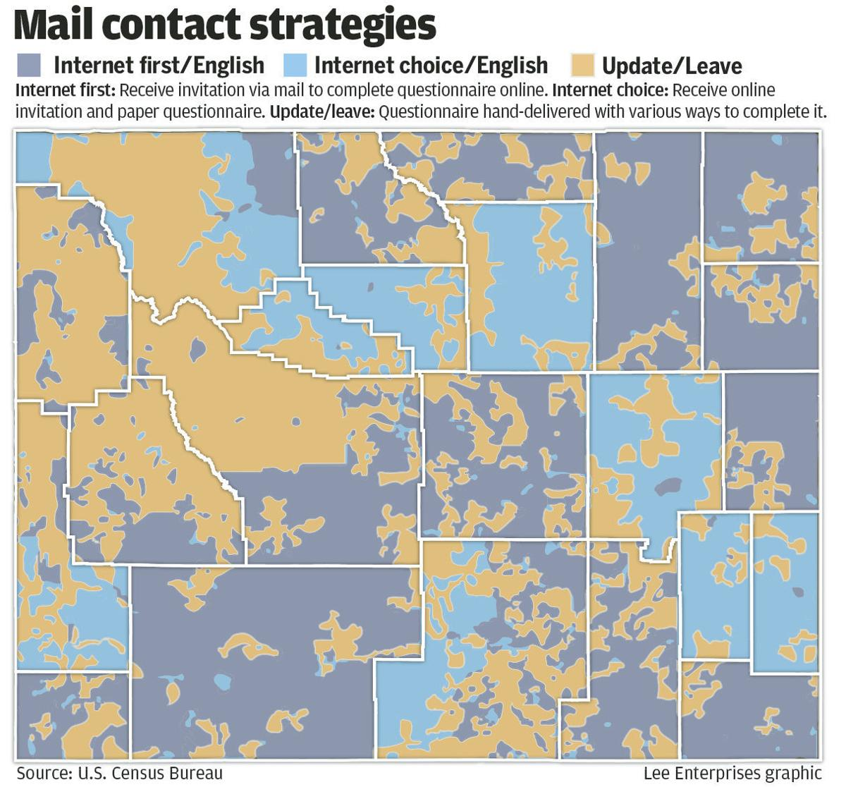 Mail contact strategies copy