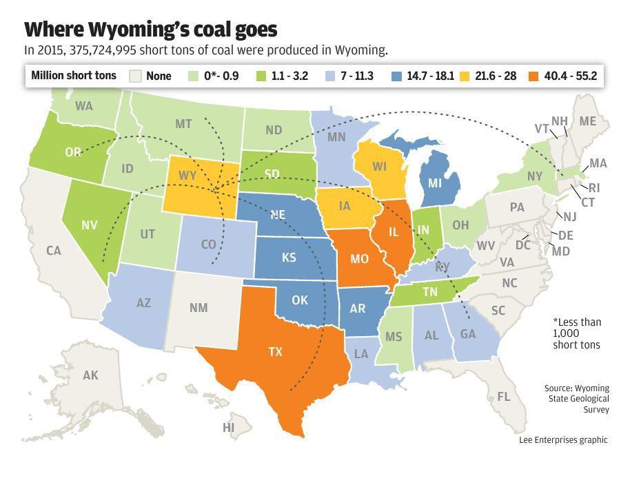 Where Wyoming's coal goes