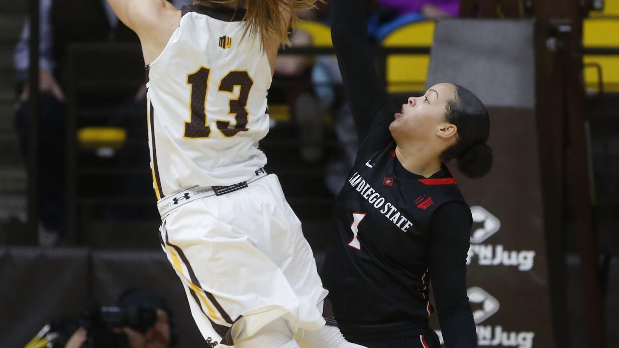 Wyoming women's basketball continues hot streak from 3-point range