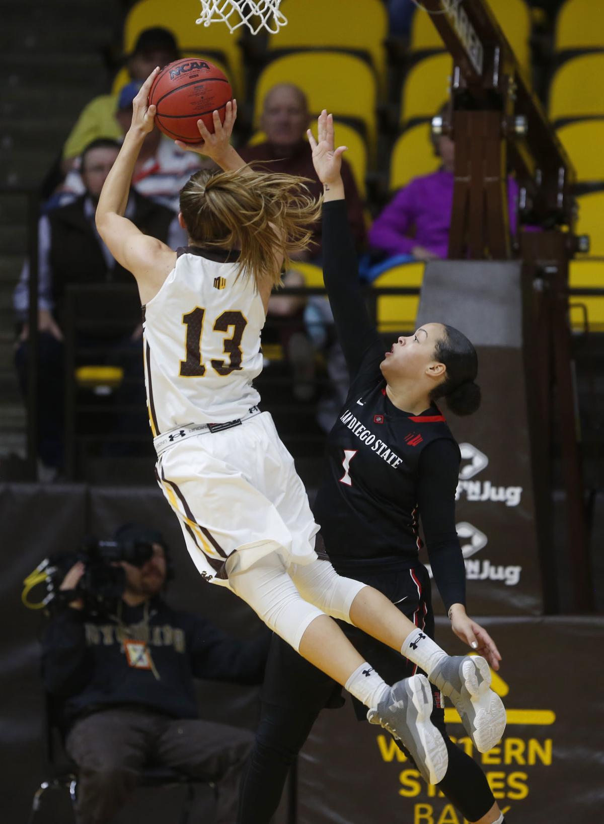 UW vs. San Diego State Women's Basketball