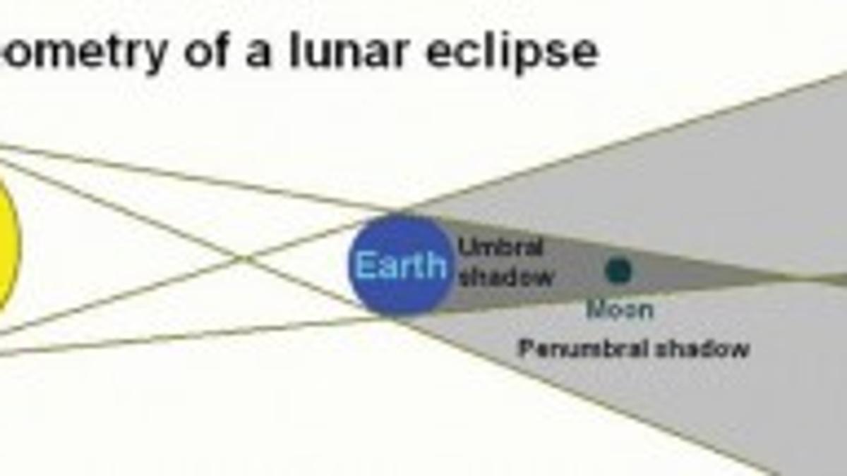 Moon-Lights Out   Science   trib.comCasper Star-Tribune