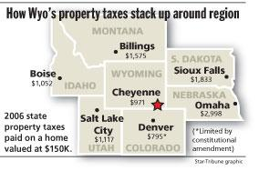 Wyoming cryptocurrency property tax