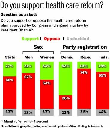 Obama polls poorly in Wyoming