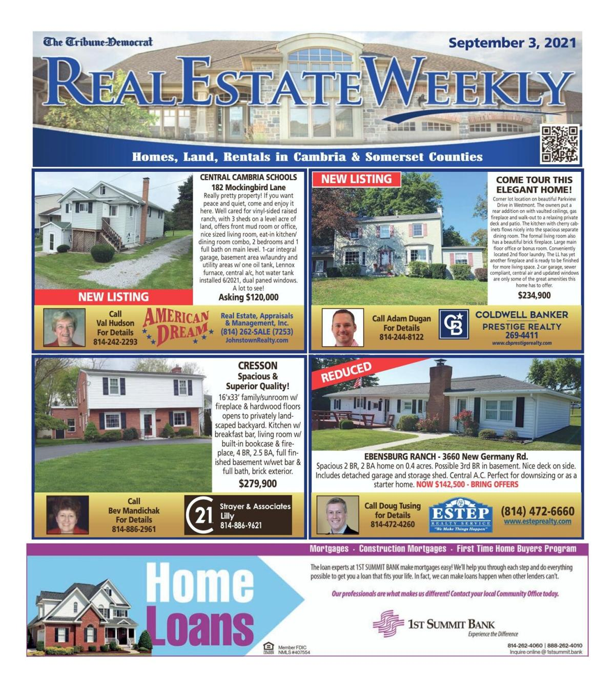 Real Estate Weekly September 3rd, 2021