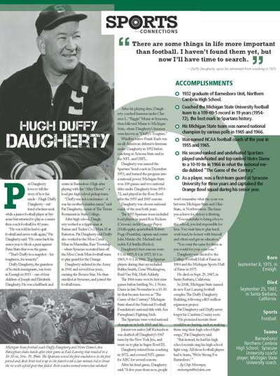 Hugh Duffy Daugherty