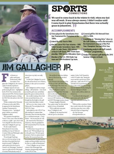 Jim Gallagher Jr.