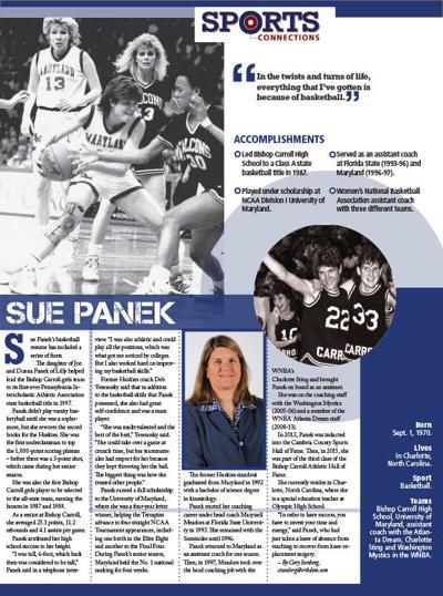 Sports Connections Sue Panek