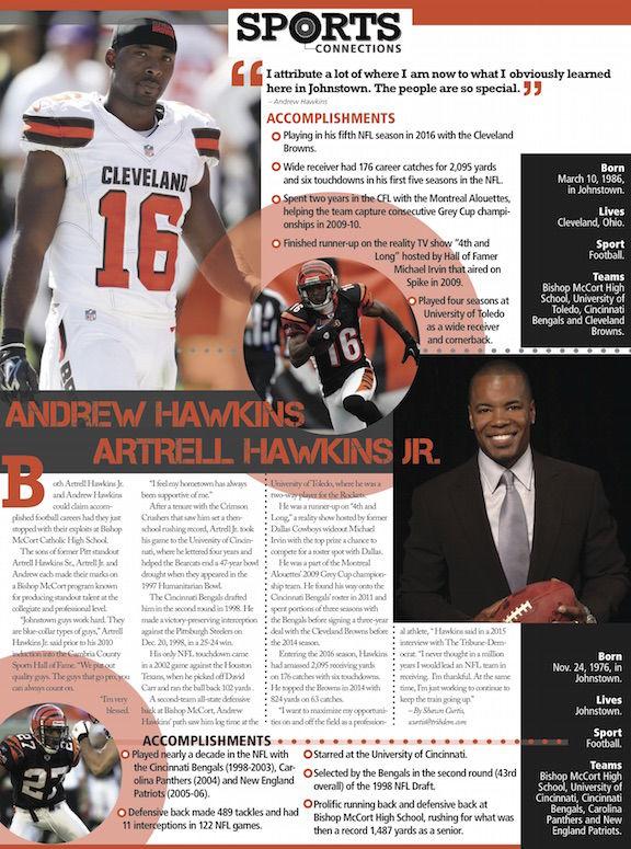 Artrell Hawkins Jr. and Andrew Hawkins