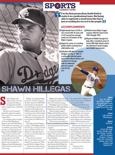 Sports Connections Shawn Hillegas