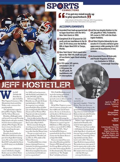 Sports Connections Jeff Hostetler