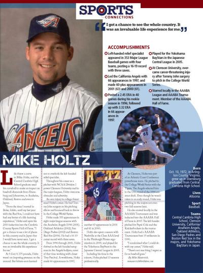 Sports Connections Mike Holtz