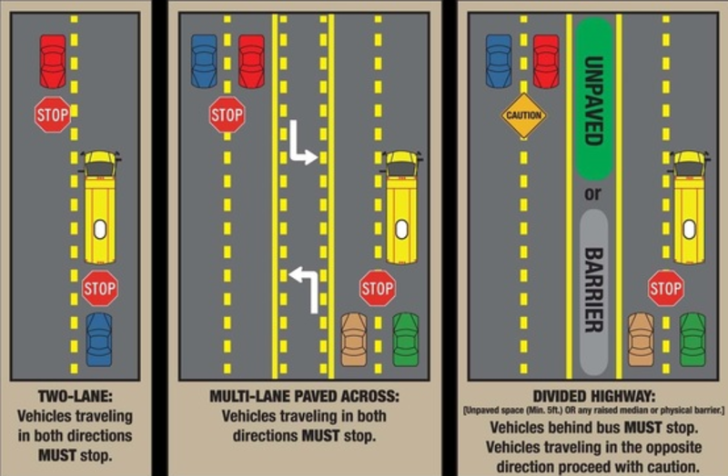 Police ramp up patrols for school bus stop arm violations