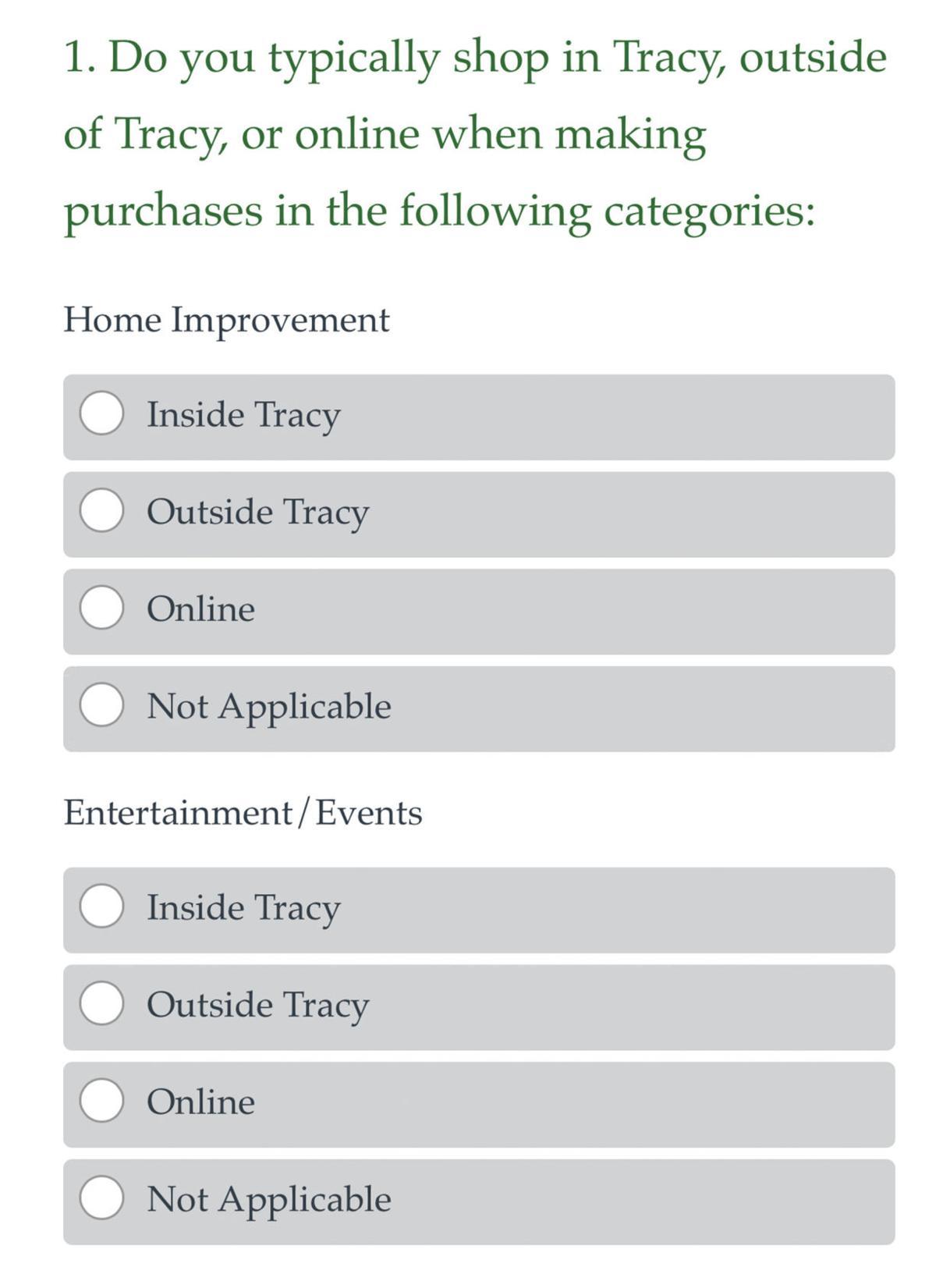 2019 Retail Survey