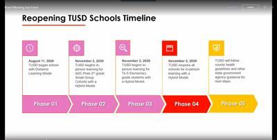 TUSD timeline