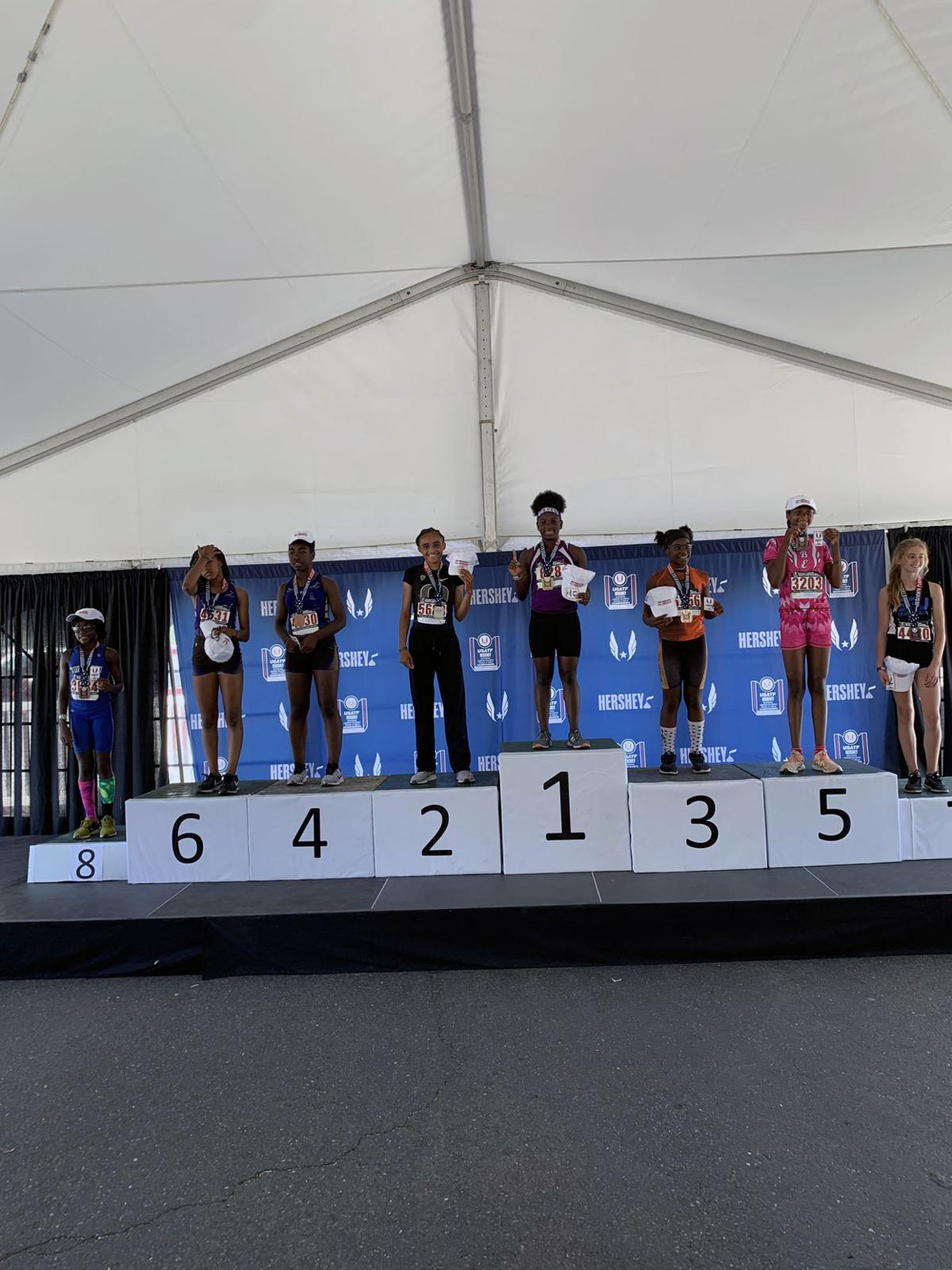 USATF Junior Olympic Track and Field Championships