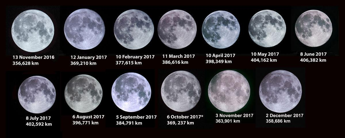 December 2017 Full Moon >> A Rare Full Moon On New Years And The Metonic Cycle Home Life