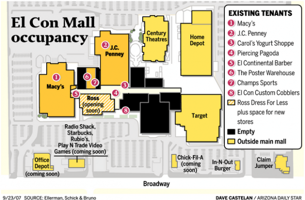 deserted core of el con mall may be razed business news