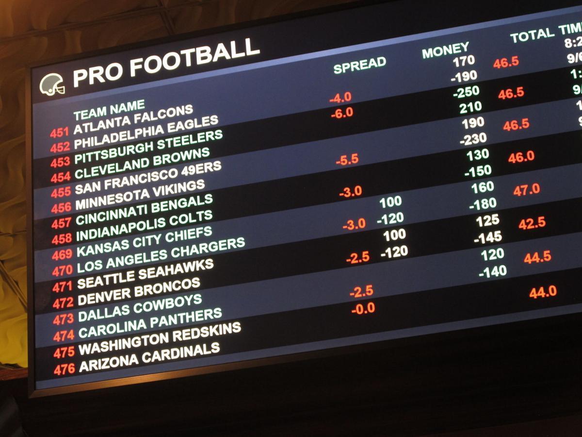 Do arizona casinos have sports betting l avenir des bitcoins definition