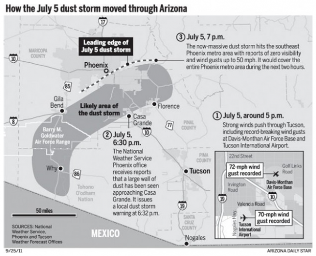 Graphic: How the July 5, 2011 dust storm moved through Arizona