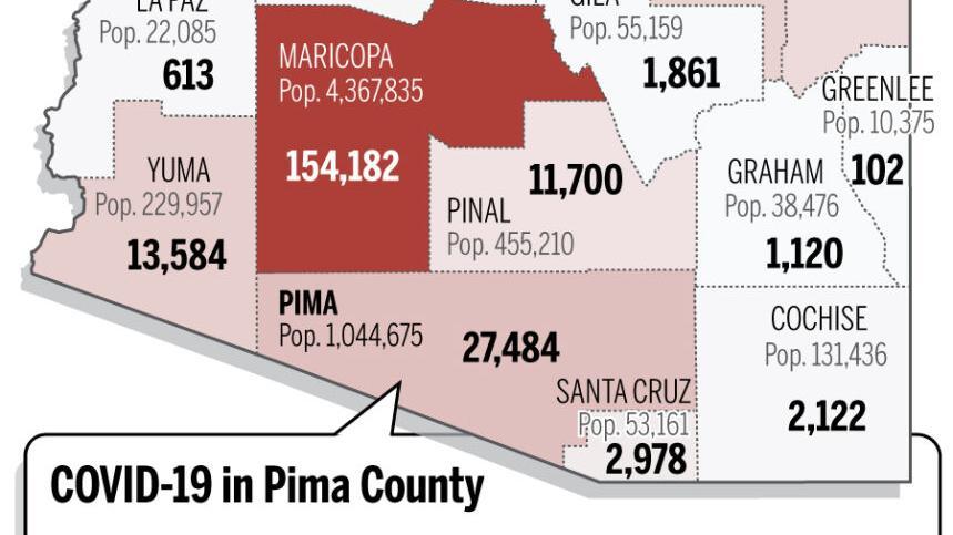 Coronavirus cases in Arizona, mapped by county: Oct. 25