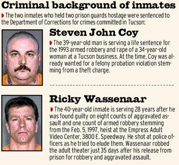 Two inmates surrender | Crime | tucson com