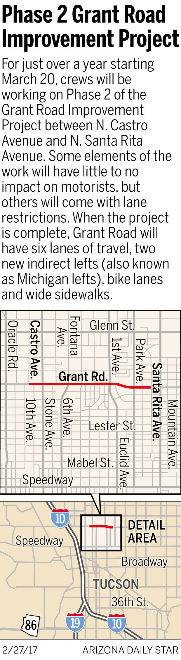 Phase 2 Grant Road Improvement Project