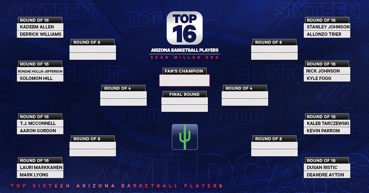 Arizona Wildcats basketball bracket 2020