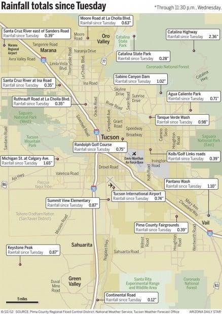 Map: Rain totals through 11:30 p.m. Wednesday around the Tucson metro area